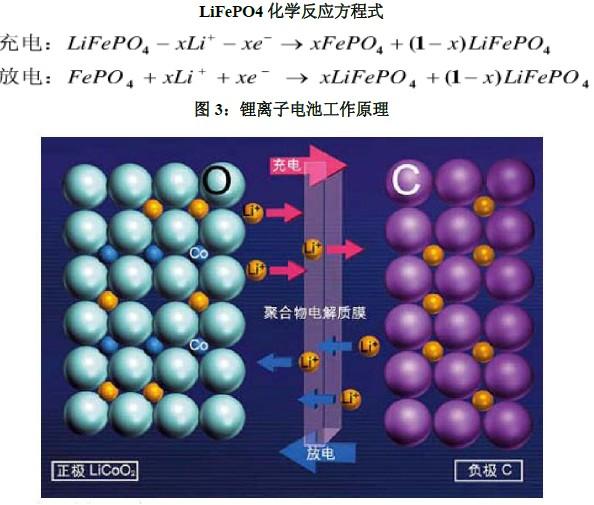 2,其次了解一下锂离子电池充电步骤