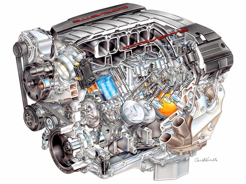 燃料电池汽车结构