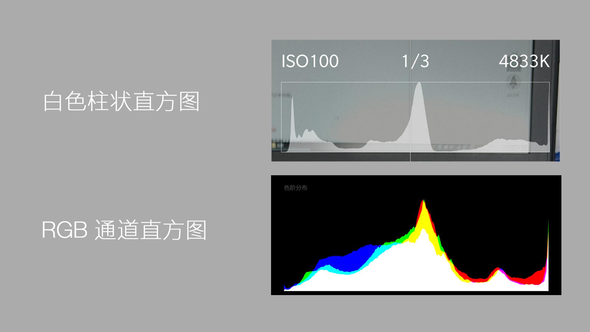 白色柱状直方图&RGB直方图.jpg