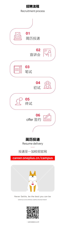 校招长图文04_04.png