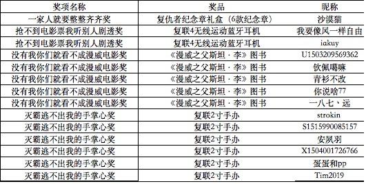 4月复联4活动获奖名单.jpg