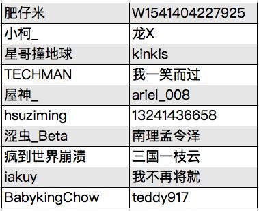WX20181115-111110.png