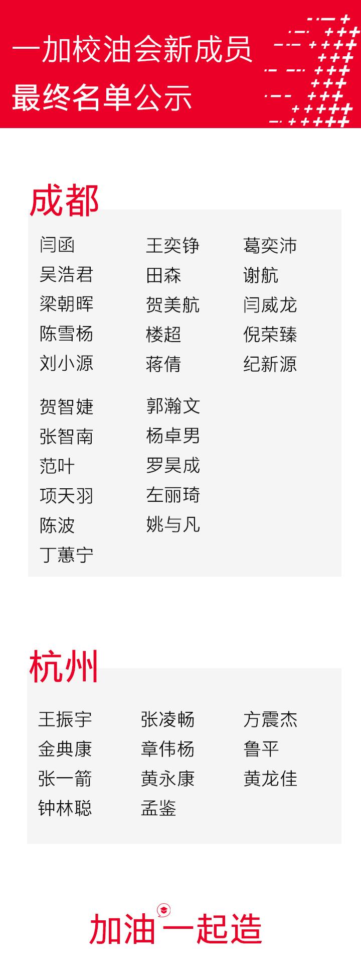 成都 杭州最终名单公示.jpg