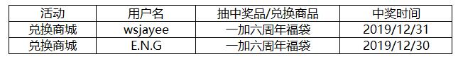 第四周中奖名单.png
