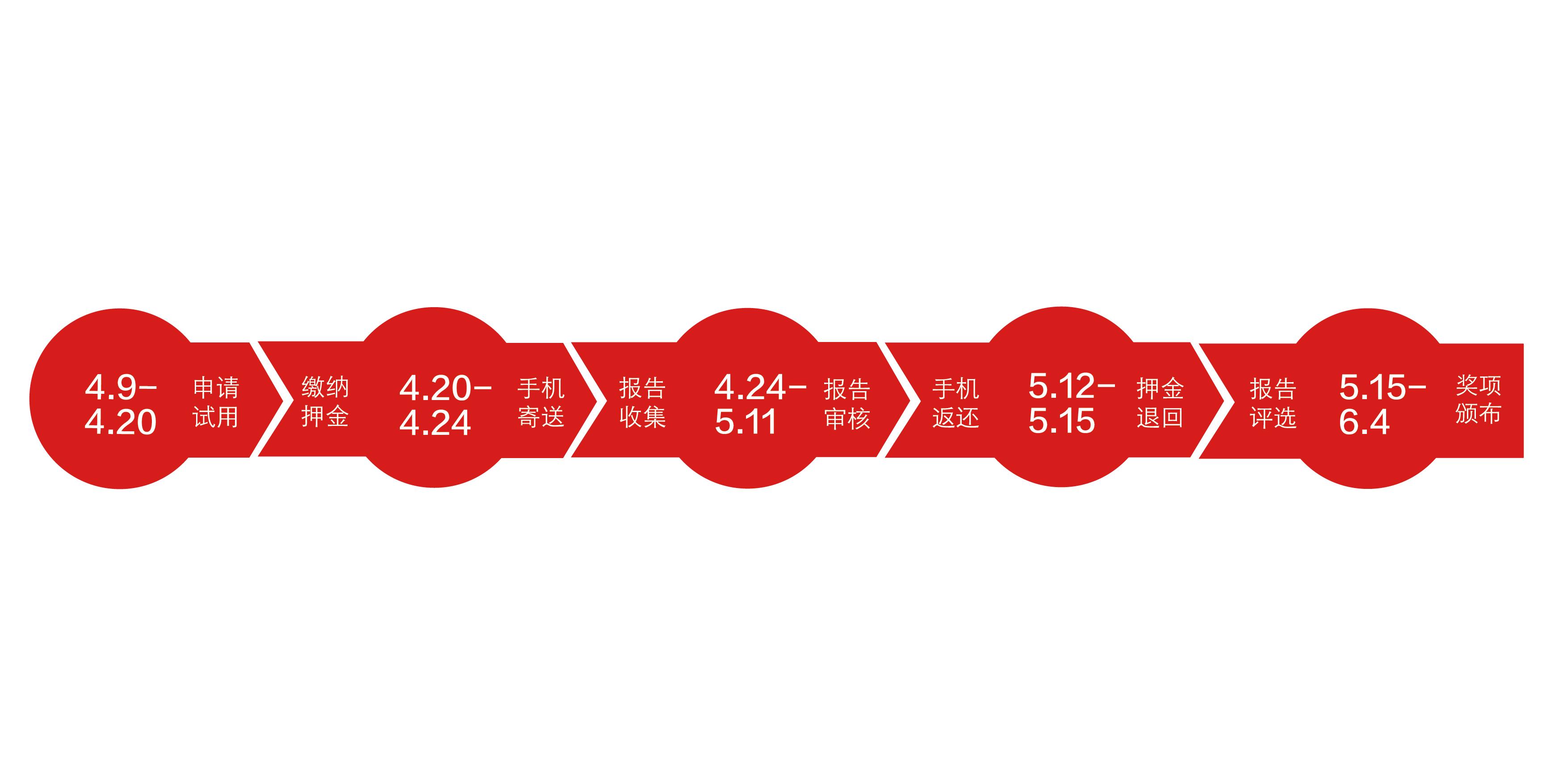 88流程图jpg_画板 1.jpg