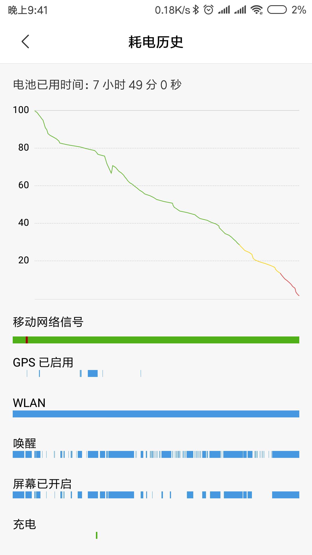 Screenshot_2021-03-02-21-41-03-540_com.miui.securitycenter.png