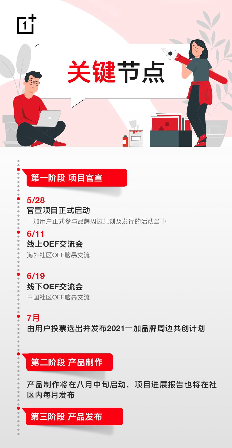 中文长图_时间节点.jpg